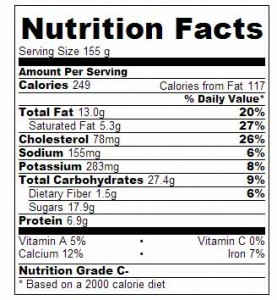Nutrition Facts for Old-fashioned Chocolate Pie